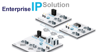 Enterprise IP Solution