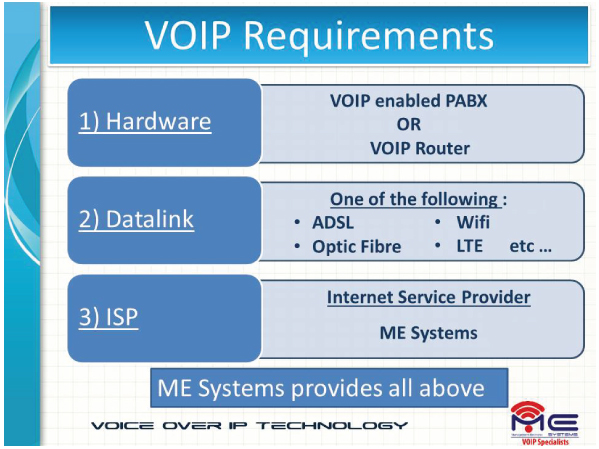 VoIP Requirements