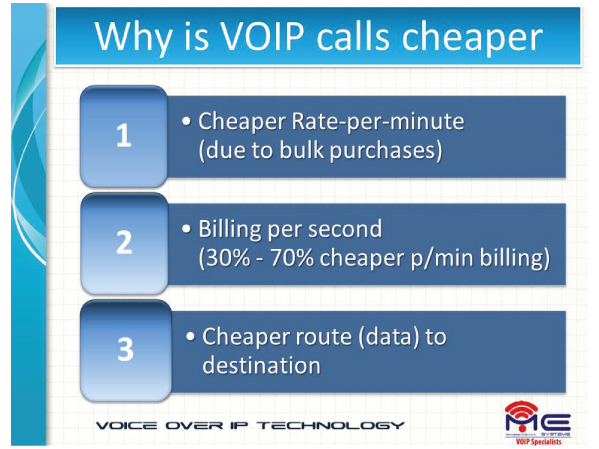 Why is VoIP calls cheaper