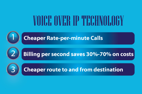 Reasons for using VoIP